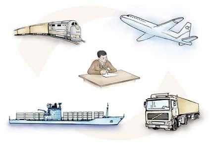 Базовые принципы определения кода ТН ВЭД при оформлении таможенных документов